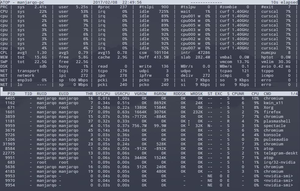 rtop, htop, atop – утилиты мониторинга