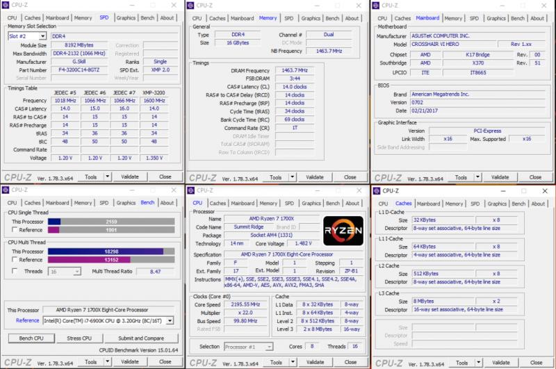 Покупатель AMD Ryzen 7 1700X опубликовал первые тесты