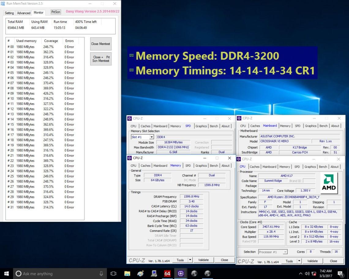 DDR4 память G.SKILL Flare X и FORTIS разработанная для AMD Ryzen процессоров