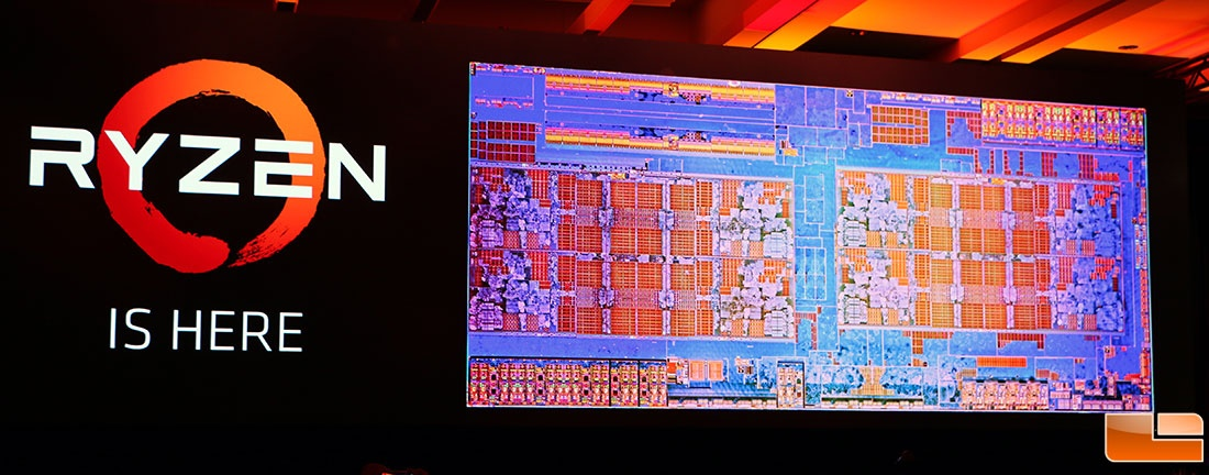 AMD Ryzen тесты 4-х ядер 2+2 против 4+0