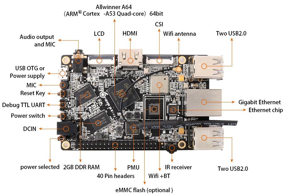 Выход 4-х ядерного Orange Pi с 2 гигабайтами ОЗУ