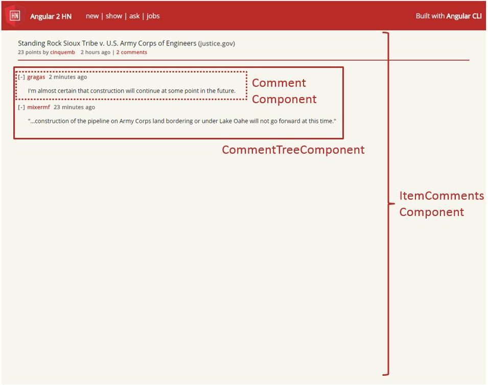 Создание hacker news с angular 2 cli, rxjs и webpack, часть 3
