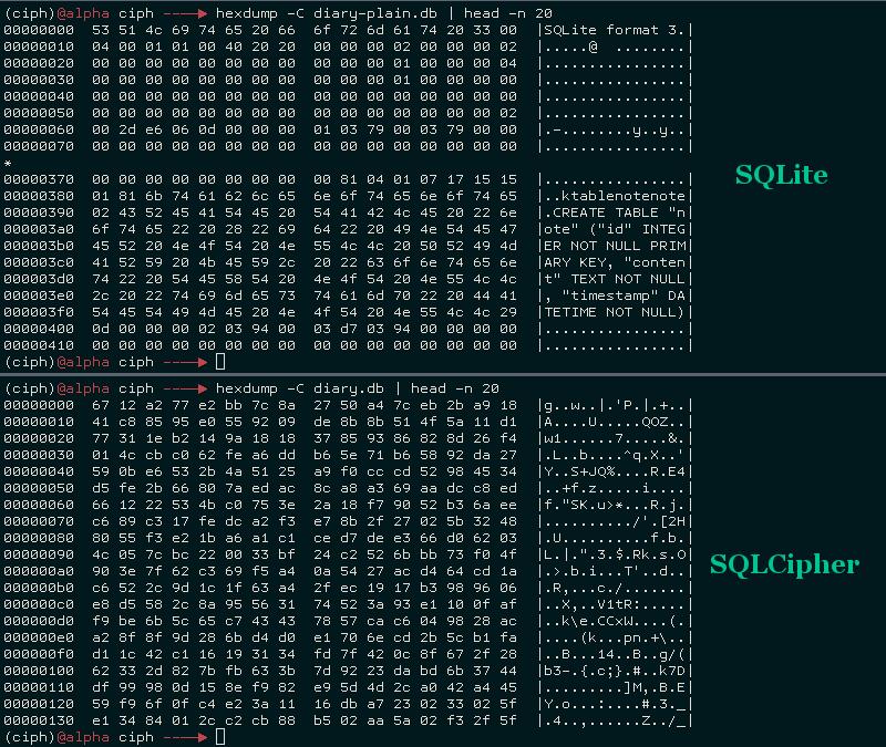 Зашифрованные базы данных SQLite с Python и SQLCipher