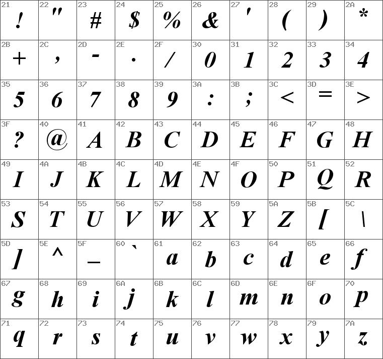 шрифт times new roman для linux