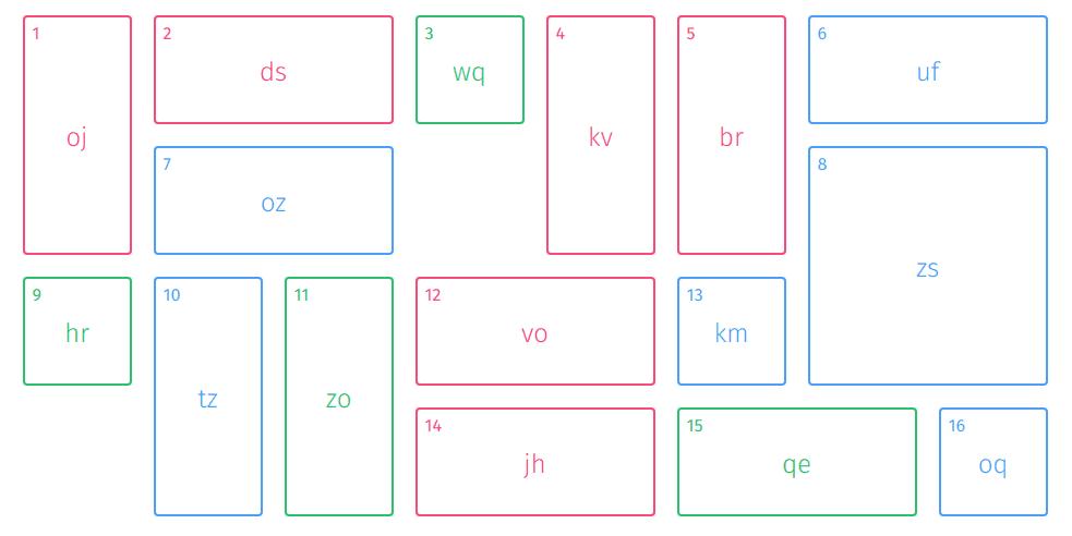 5 лучших JavaScript и CSS библиотек декабря 2018 года